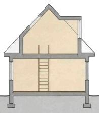 Типы домов