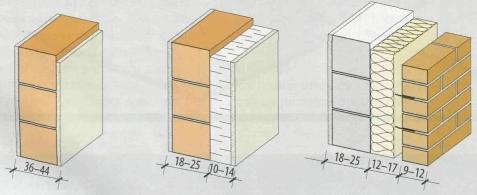 Щипец по всем правилам: материал для стен