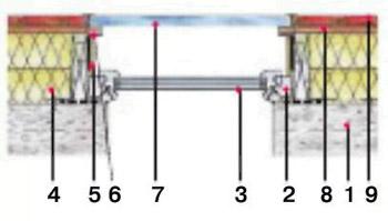 Схема устройства окна в полу
