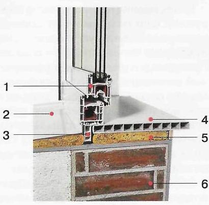 Как выбрать подоконник? Разрез стенового проёма с установленными пластиковыми оконным блоком, подоконником и отливом