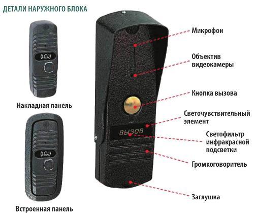 Устройство наружного блока домофона