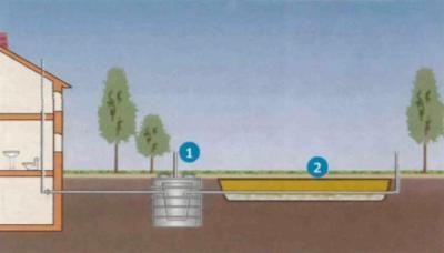 Система биоочистки