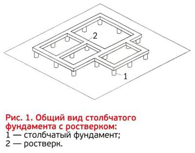 Устройство двойного фундамента