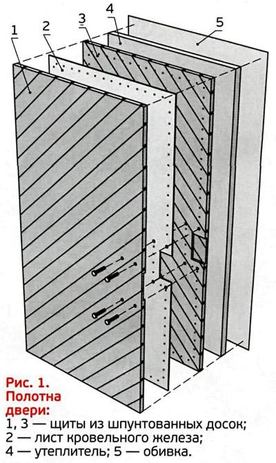 Как сделать входные двери своими руками